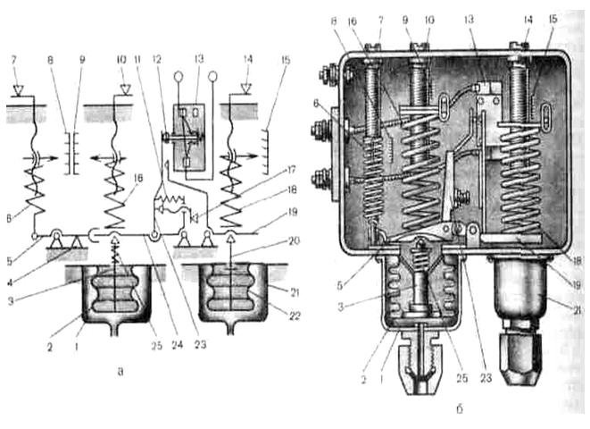 Двублочное реле давления Д220-11