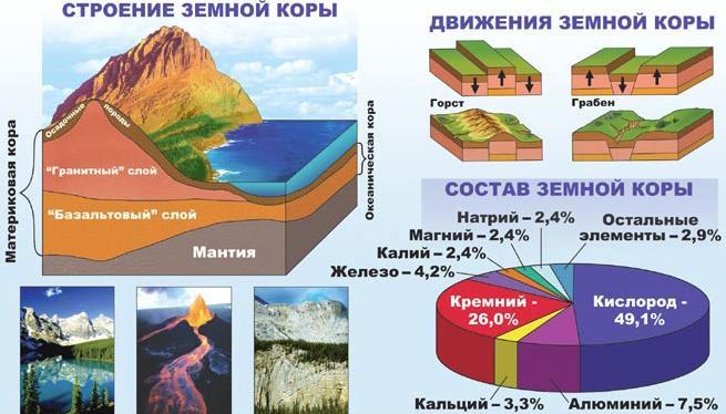 Геотектоника